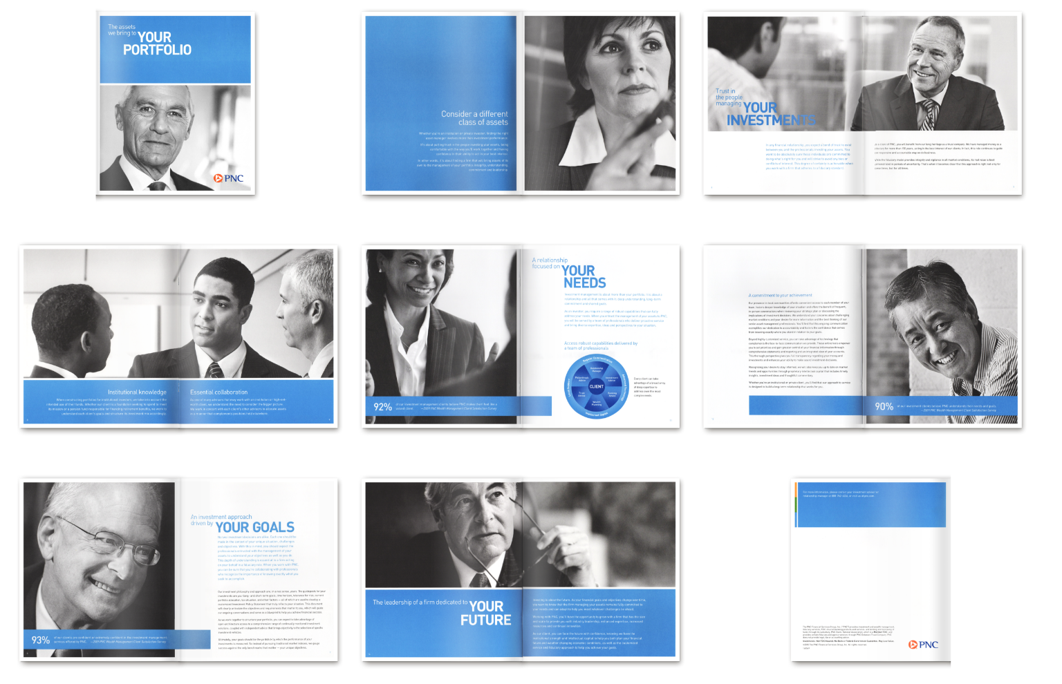 PNC Bank brochure
